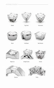 Diamond setting types google search ring pinterest for Wedding ring descriptions