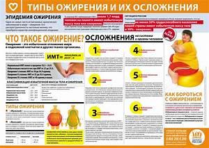 Препарат для ускорения обмена веществ для похудения таблетки