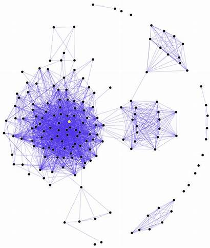 Social Network Diagram Svg Analysis Psychology Wikimedia