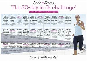 Easy 5k Training Plan  30 Days To 5k Ready