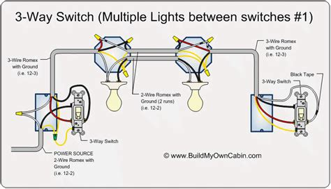 how do you wire a light switch wiring diagram installing 3 way switch wiring diagram