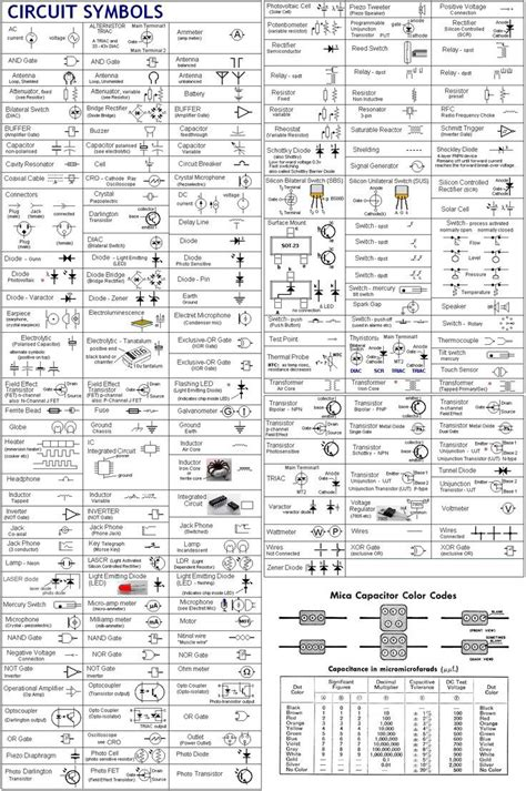 Electrical Wiring Diagram Symbol Chart by Schematic Symbols Chart Electric Circuit Symbols A