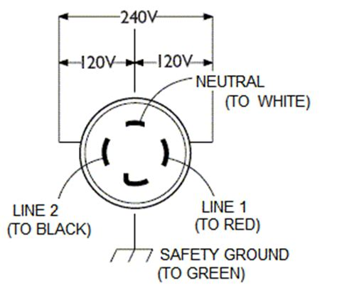 4 Prong Outlet Wiring Diagram by Wiring Diagram For 220 Volt Generator