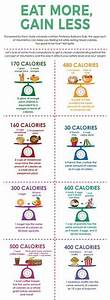 Diet Chart For 23 Year Old Correct Height And Weight Chart For Women And Men Find