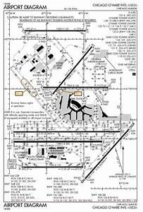 Milcom Monitoring Post  Chicago Ohare Intl Airport Diagram