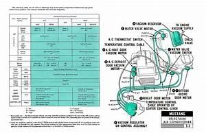 Ac Under Dash Wiring Diagram
