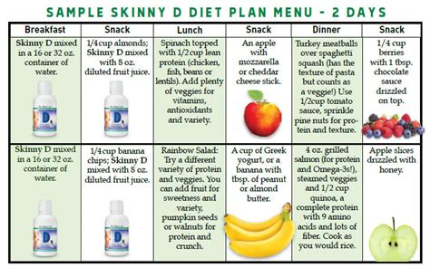 skinny    step weight loss plan