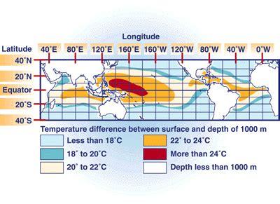 Sonnenkollektoren Warmes Wasser Zum Nulltarif by Otec Thermal Energy Conversion Energieleben