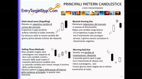 Candele Giapponesi Analisi Tecnica by Analisi Tecnica Le Candele Giapponesi