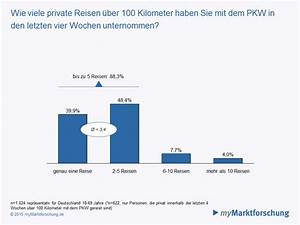 Wie Viele Pflastersteine Pro M2 : studie verkehrsmittelnutzung deutsche reisen drei mal pro monat mit dem pkw ~ Markanthonyermac.com Haus und Dekorationen