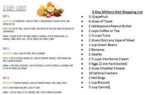 3-Day Military Diet Shopping List Grocery