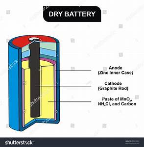 Dry Battery Diagram Stock Photo 83923882   Shutterstock