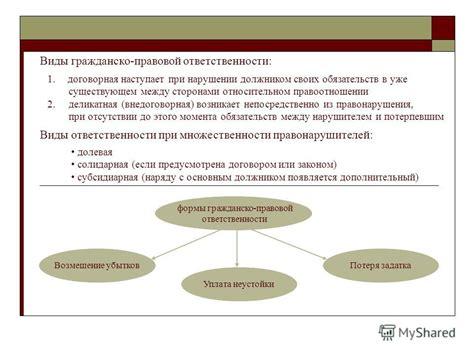 гражданско правовой договор оказания услуг с физическим лицом
