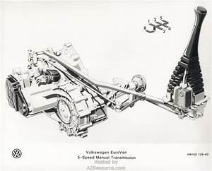 1993 Eurovan Media Information Packet