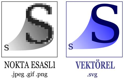 The first step is to upload or drop the png, jpg and gif file to the converter. File:Bitmap VS SVG(tr).svg - Wikimedia Commons