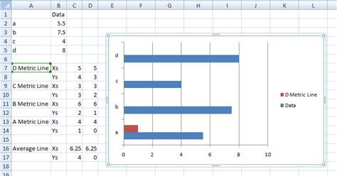step  step horizontal bar chart  vertical lines