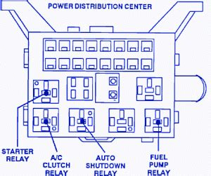 dodge dakota   engine fuse boxblock circuit