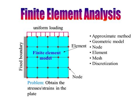 a course in finite elements mane 4240 civl 4240 introduction to finite elements