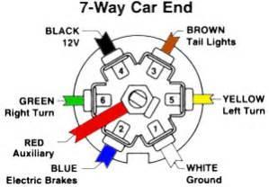 Seven Way Trailer Wiring by Towing Trailer Wiring 7 Pin Nissan Murano Forum