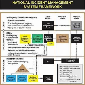 CALL Handbook 11-07: Index to Disaster Response Staff ...