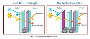 Fensterglas Austauschen Holzfenster : isolierglas jeden monat heizkosten sparen durch ~ Lizthompson.info Haus und Dekorationen