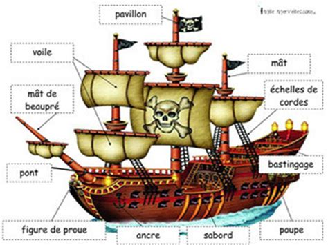 les pirates primary french immersion educatio