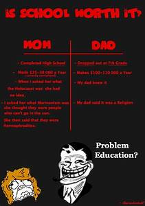 IS SCHOOL MOUTH - Completed High School- Dropped out at ...