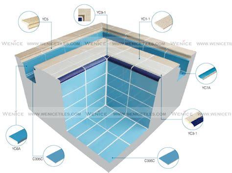 standard swimming pool edge tile view swimming pool edge