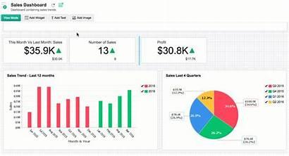 Analytics Zoho Dashboard Reports Dashboards