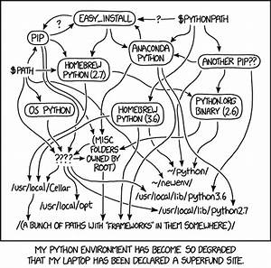 1987 quotpython environmentquot xkcd With wiringpi php sudo