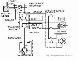 transfer switch wiring diagram handyman diagrams With 240 volt disconnect wiring diagram