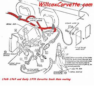 Willcox Corvette  Inc