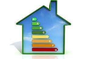 Energieausweis Kosten Berechnen : bedarfsausweis oder verbrauchsausweis vergleich co2online ~ Themetempest.com Abrechnung