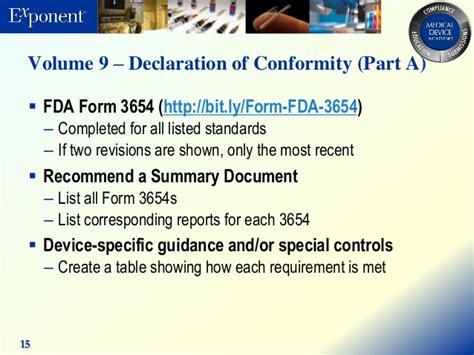 fda cover letter guidance fda refused 510 k submissions
