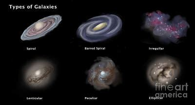 Types Galaxies Illustration Photograph Spencer Sutton