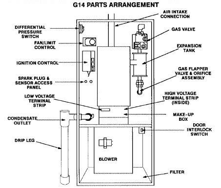 Trane Heat Pump Parts Diagram Automotive