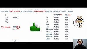 Presente Simple Explicacion En Espa U00f1ol