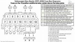 Volkswagen New Beetle  1997-2010  Fuse Box Diagrams