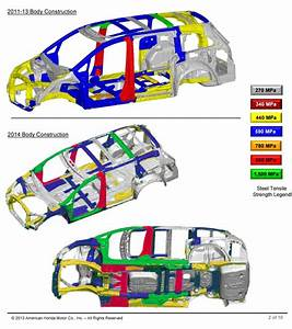 Experts  How Different Types Of Auto Steels Behave