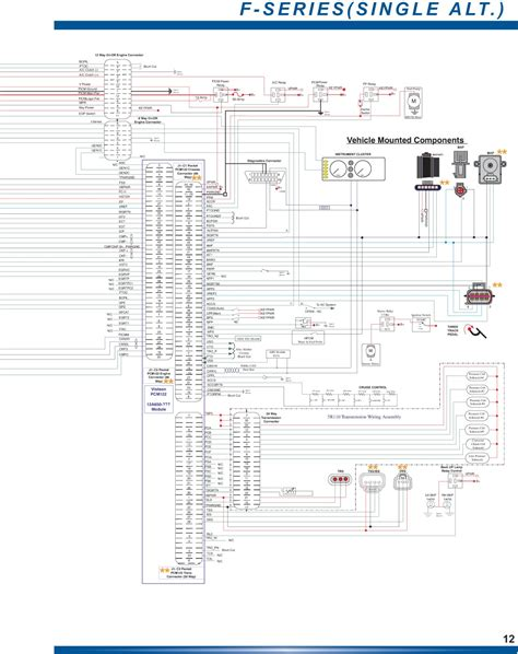 2002 F250 Ignition Diagram by 03 6 0 No Crank Ford Truck Enthusiasts Forums