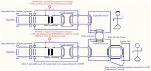 Electrical Insulation Diagram Improves Medical Device Design