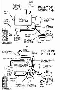 I Need A Vacuum Diagram For A 3800 Series 2 Engine Can You Help Me