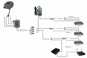 Diagram  8 Wired Swm Splitter Diagram Full Version Hd