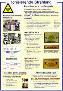 Schutz Vor Strahlung : desy mhf e department ionisierende strahlung ~ Lizthompson.info Haus und Dekorationen