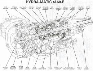 Parts Of A Chevy Truck Automatic Transmission Diagram