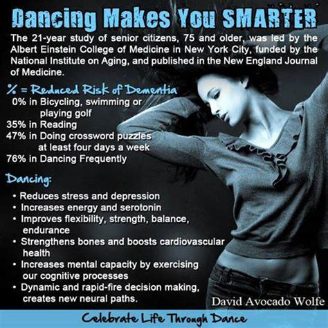 Does Dancing Make You Smarter?  Build Butt & Back & Like It. Anatomia Humana Organos Pest Control Montreal. Midwest Eye Institute Indianapolis. Human Resources College Programs. University Of Minnesota Crookston Online. Who Has The Best Life Insurance Policy. Life Insurance Price Quote Fnp Online Program. Raleigh Window Cleaning Saints Simon And Jude. Retirement Investment Advice Top Seo India