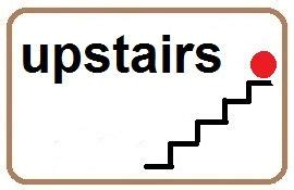 prepositions  location tips  english