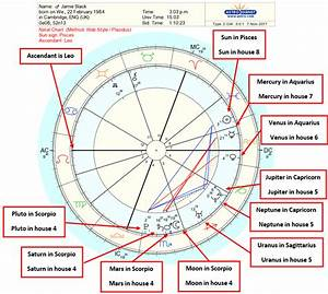Astrology Birth Chart Interpretation  A Step By Step Guide