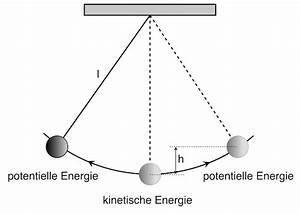 Pendel Berechnen : energie und energieerhaltung energieformen und ~ Themetempest.com Abrechnung