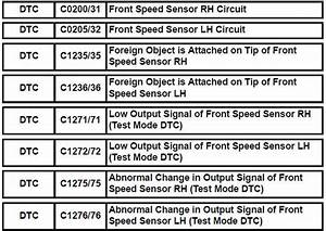 Toyota Sienna Service Manual  Front Speed Sensor Rh